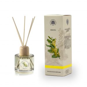 Diffuser Archives – Fragrance Republic